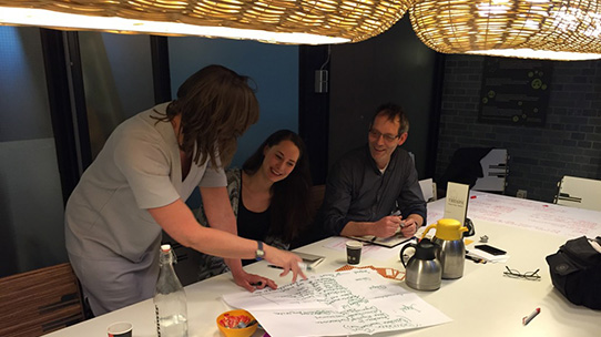 Evenaar & Partners | Workshops en trainingen: Sociaal Ondernemen, DIY Impact Meten, Financieringsmix | Foto Copyright: Marguerite Evenaar